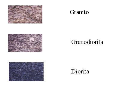 El granito del acueducto geolog a de segovia - Propiedades del granito ...