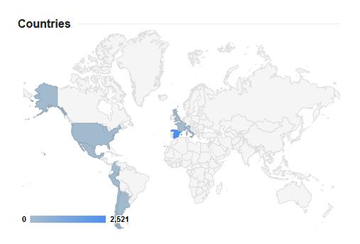 20160326 Estadísticas descargas google shortener Las Raíces del Paisaje (paises)