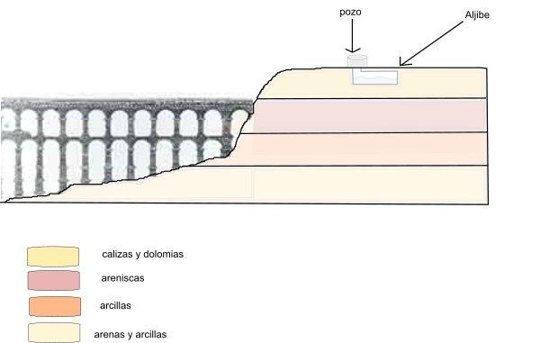 pozo_del_patio_del_quintanar (1)