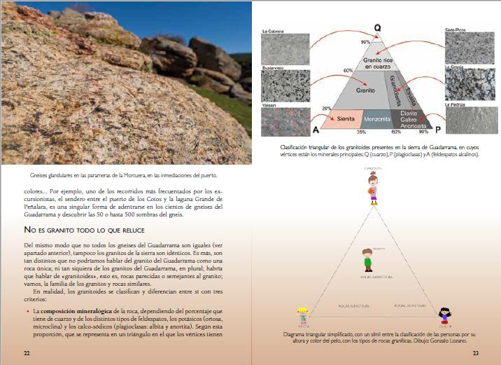 Guia Piedras Guadarrama, paginas 22 y 23