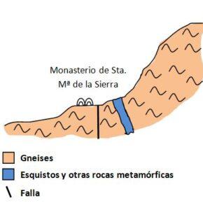MALANGOSTO: GEOLOGÍA E HISTORIA AL ALCANCE DE TODOS